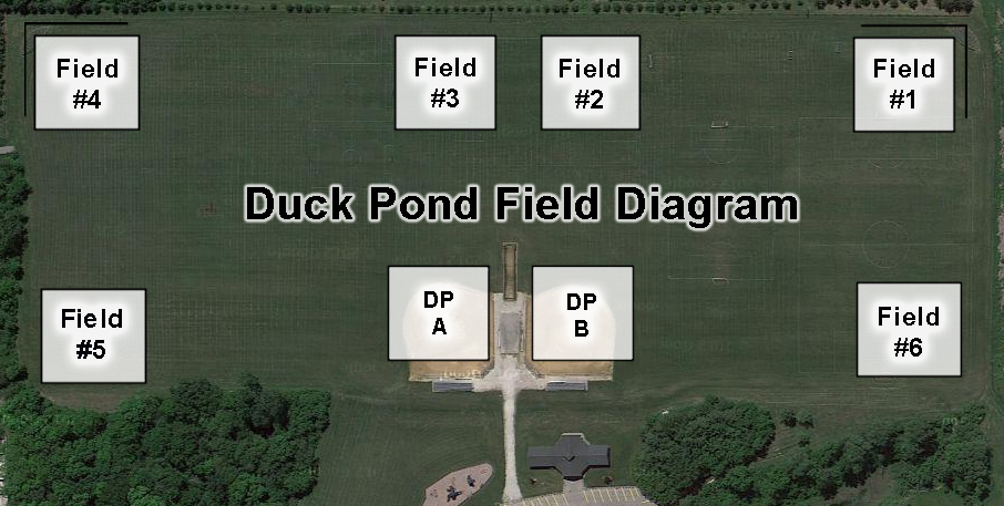 Duck Pond Field Diagram